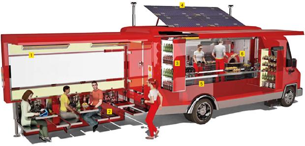 Image result for Food Truck Manufacturer