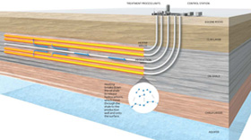 Infographic: Turning Oil Shale Into Oil | Illustration by Bryan Christie Design