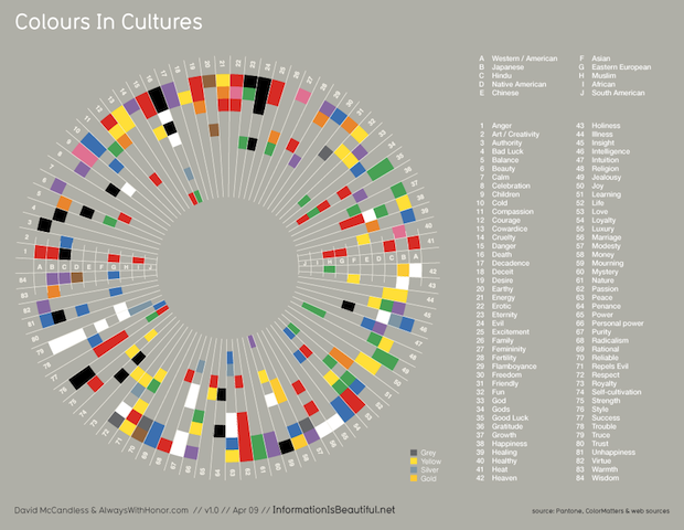 colours cultures infographic