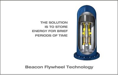 Beacon Flywheel Technology