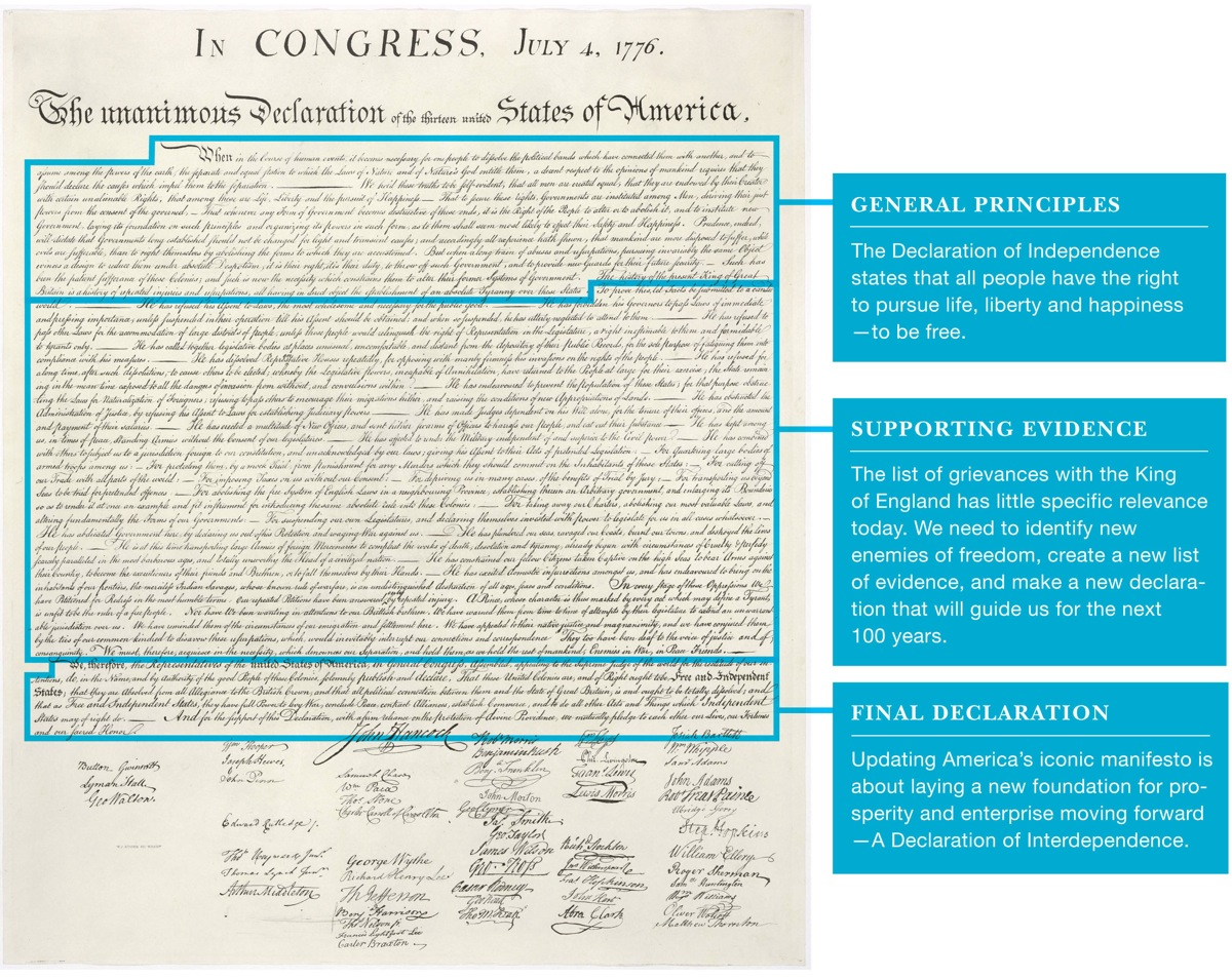 the distinct parts of the declaration of independence What is the difference between the constitution and the declaration of independence though connected in spirit, the constitution and the declaration of independence are separate, distinct documents the declaration of independence was written in 1776.