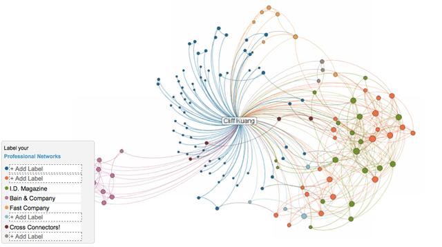 LinkedIn-Map