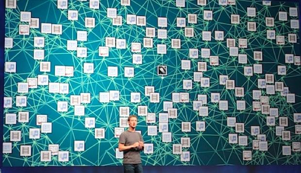 Le graphe social de Facebook