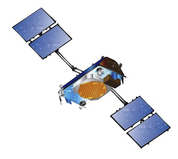 iridium satellite