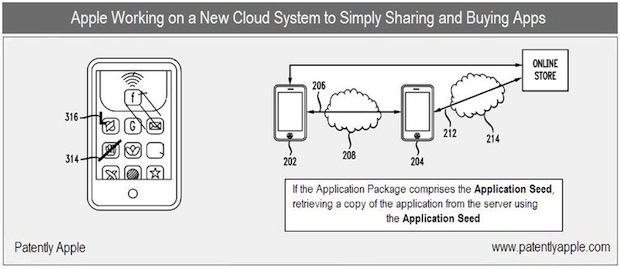 Apple app-sharing patent