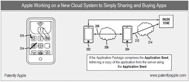 Apple app-sharing patent
