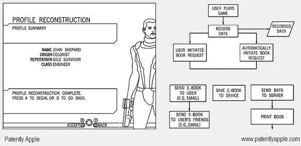 Apple game patent