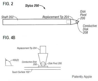Apple Pen Patents Suggest Apple Wants In On Wacom S
