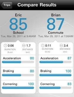 Driver Feedback app