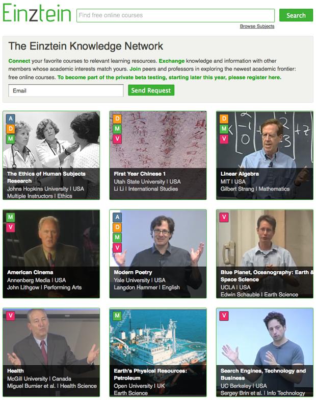 Einztein Knowledge Network