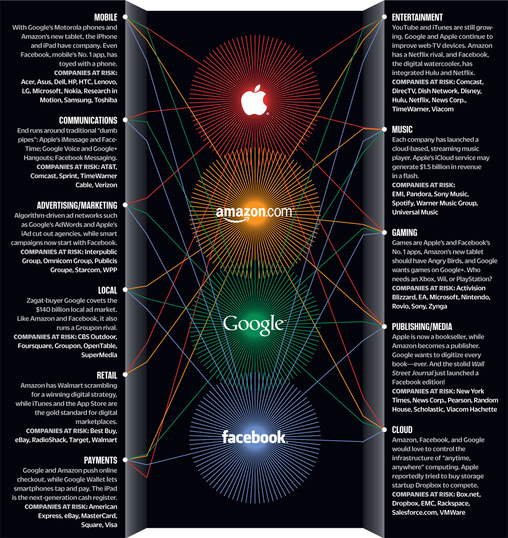 Lenovo Phab 2 Pro besides Obesity Worldwide as well Juice furthermore Gallo Cerveza in addition Fresh Natural Juice Vector Templates. on apple infographic