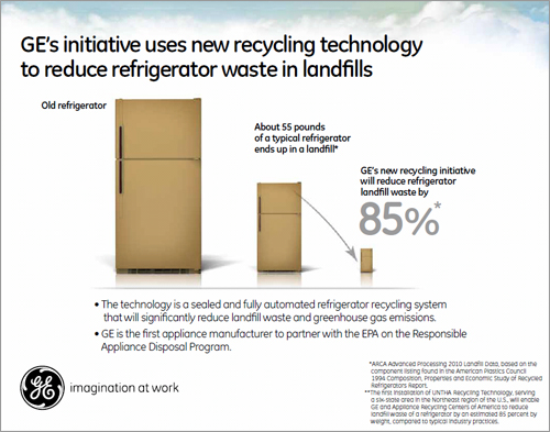 GE recycling technology