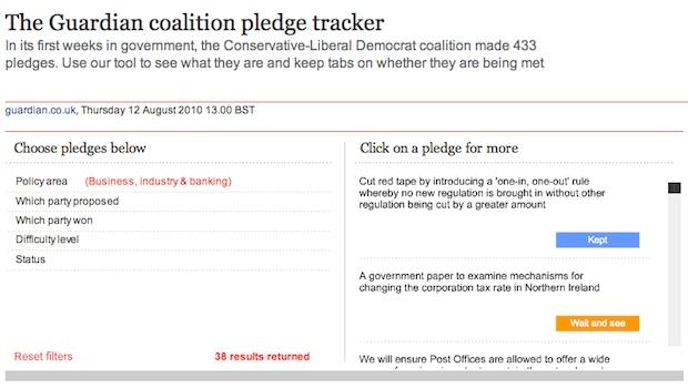 guardian-pledge-track