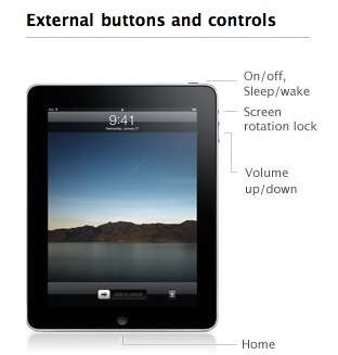 ipad-rotation-lock