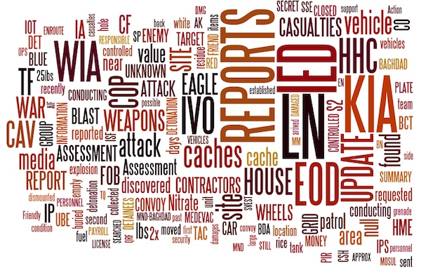 Word clouds considered harmful nieman journalism lab word cloud of titles in the iraq war logs from fast company gumiabroncs Images