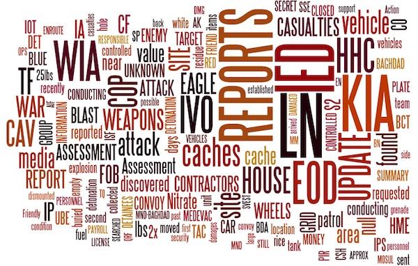 wordcloud of wikileak warlogs