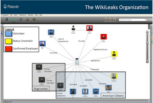 targeted WikiLeaks journalists