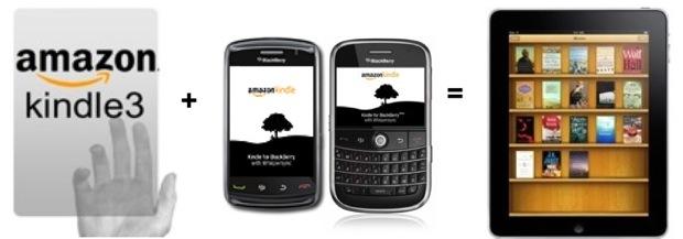 kindle blackberry