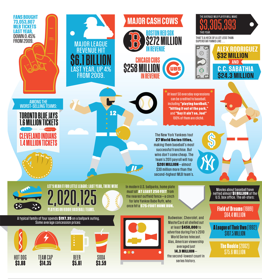 Numerology A League Above Infographic Fast Company