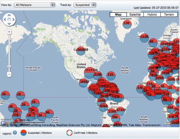 Google Malware Tracker