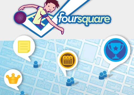 Foursquare api