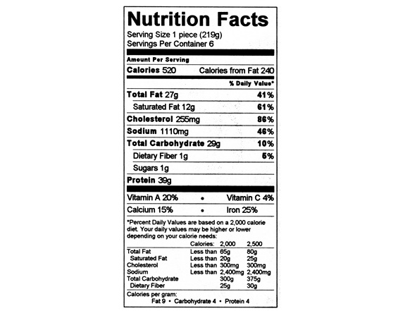 Nutritional food facts