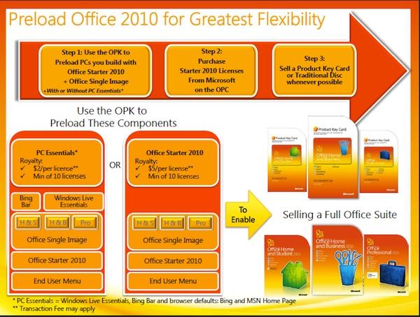 OEM ms office 2010