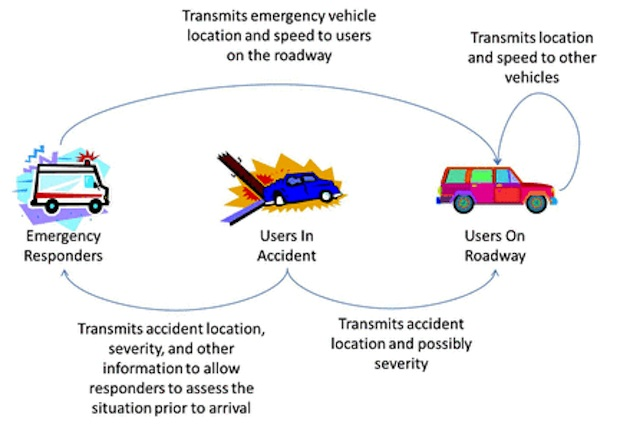 using psychology to explain young drivers traffic accidents Read about accidents and their prevention and get accident prevention information for domestic accidents  for children and young people, accidents are the .