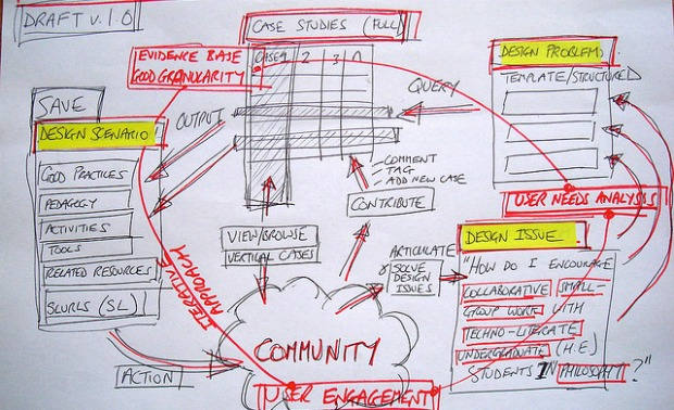 scenario planning for small business