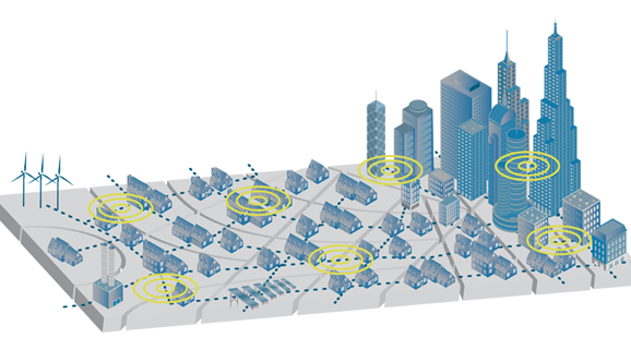 smart grid city