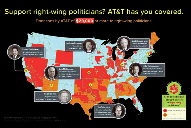 AT&amp;T donations chart
