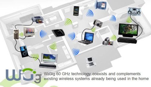 WiGig Wireless Alliance Targets the Dusty Rat's Nest of Cables Behind Your TV