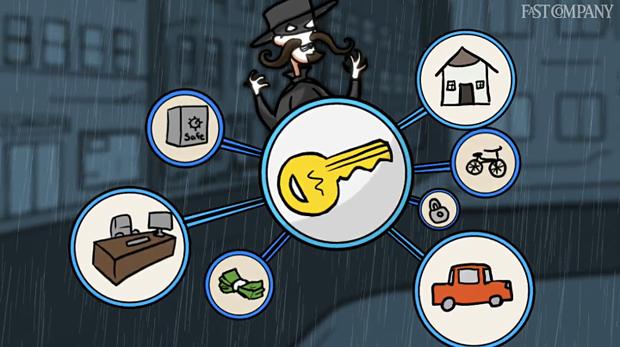 work smart password protection