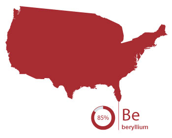 u s beryllium a toxic light metal with high melting point and strength is used in computer and telecom products as well as home appliances