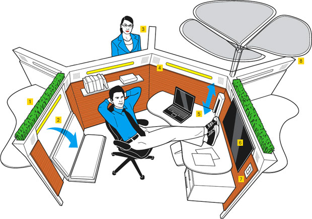 Redesigning Cubicles