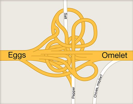 omelet map