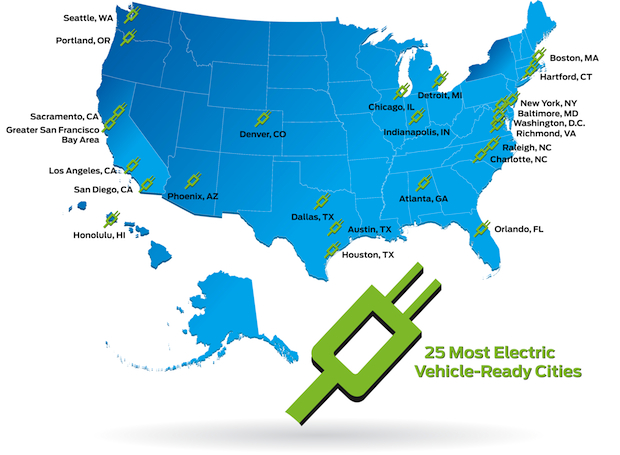 U.S. best electric car cities
