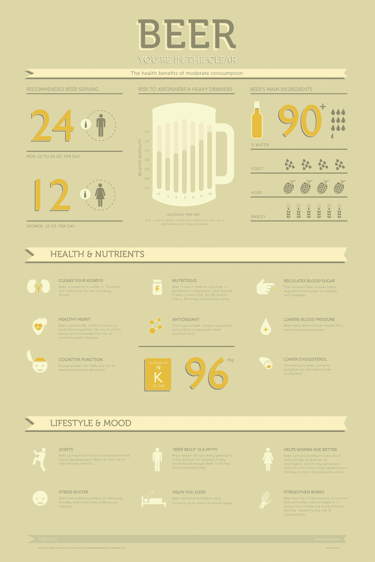 beer-infographic