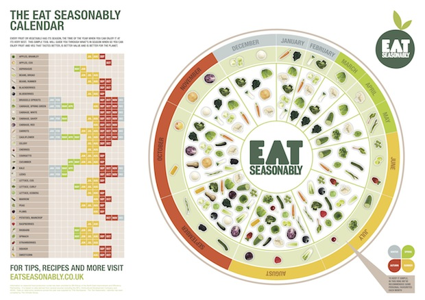 eat seasonably calendar