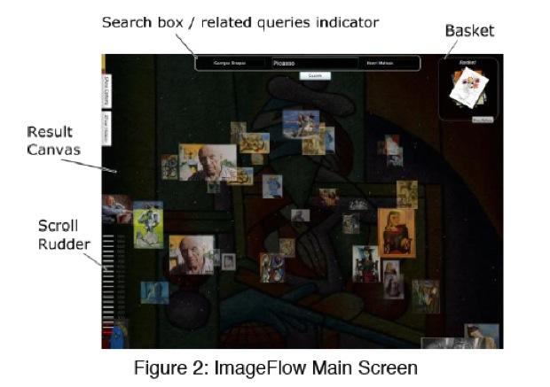 Microsoft ImageFlow