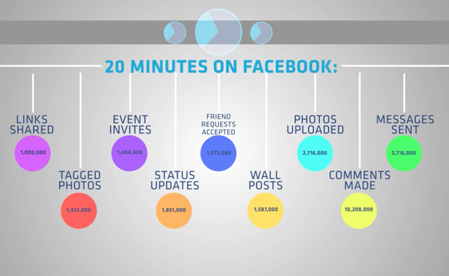 Infographic-Facebook