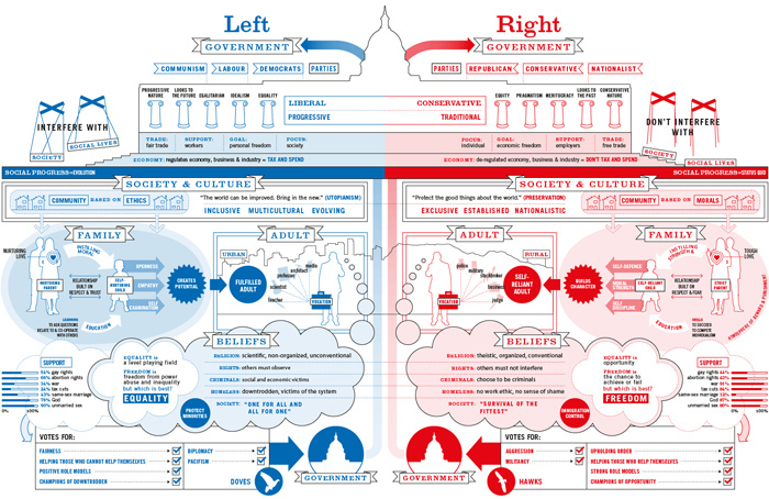 Left-Right