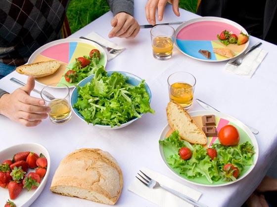 Wheel of Nutrition