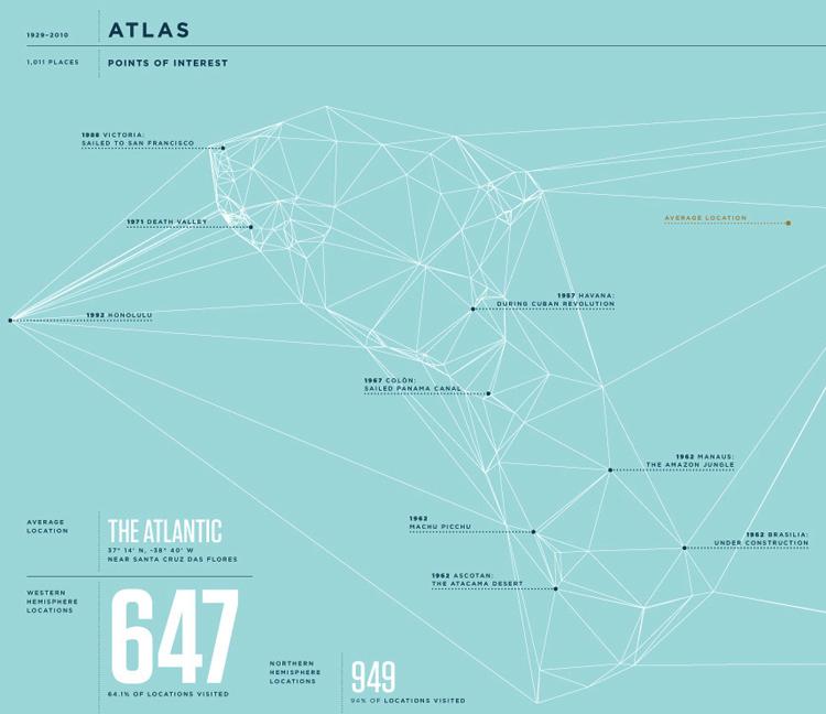 Felton-Atlas