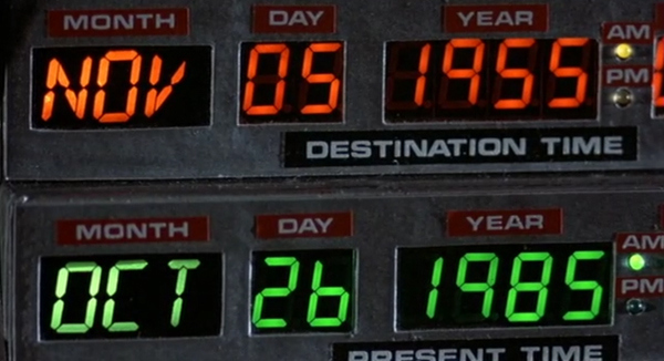 2011: Back To The Future