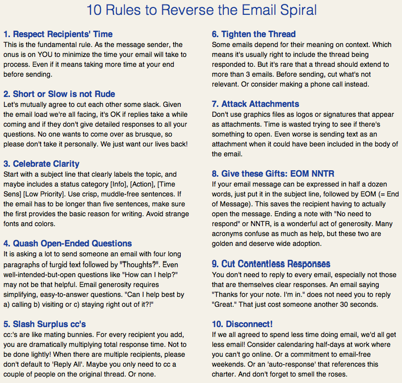 how to write business email