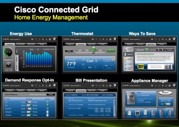 Cisco connected grid