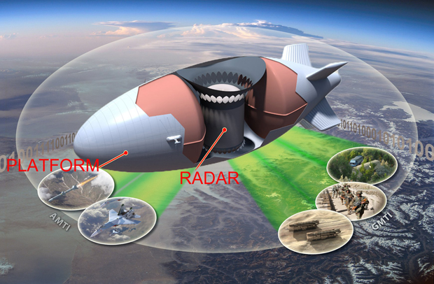 Darpa S Smart Blimp Mysterious Hovering Future Of