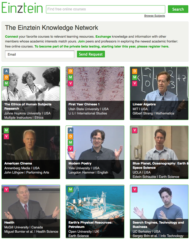 Einztein Knowledge Network
