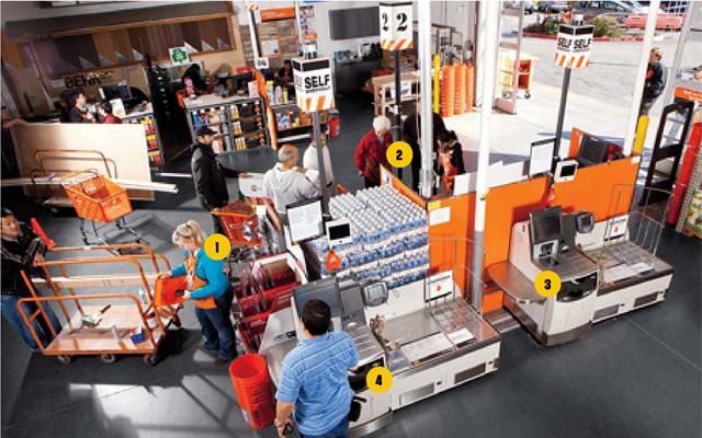 Home Depot Innovates Customer Checkouts